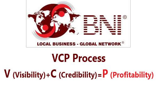 Vcp-process-bni