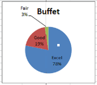 2hit_buffet_survey2