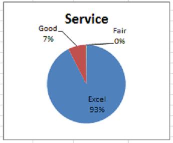 2hit_service_survey2