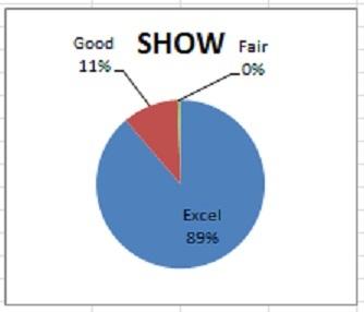 2hit_show_survey2
